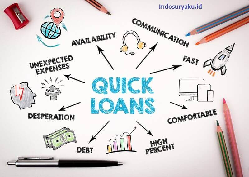pinjaman multiguna tanpa bi checking